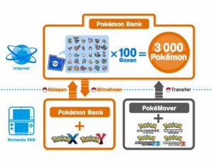 nat games x&y bank moved