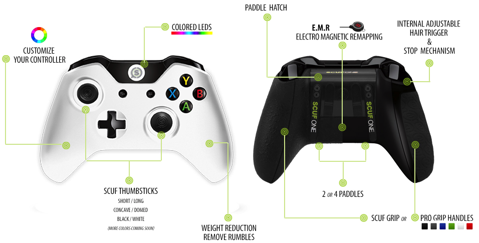 overview_SCUF_one-v1
