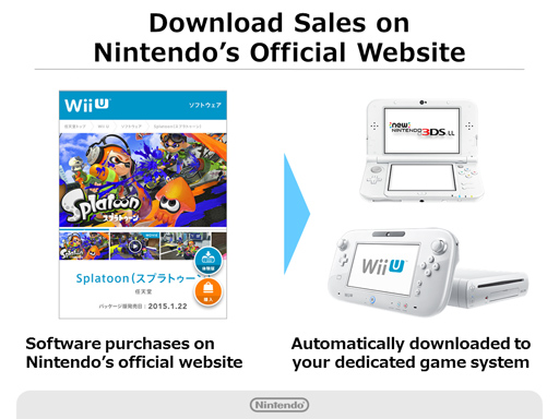 download-sales-nintendo-nat-games