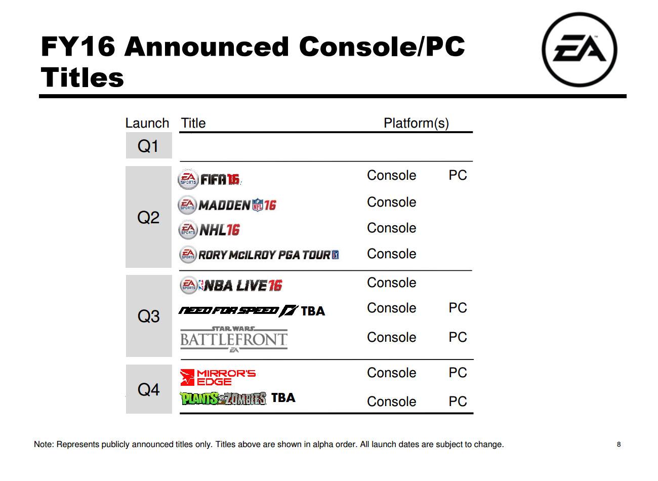 EA-2016-releases-nat-games