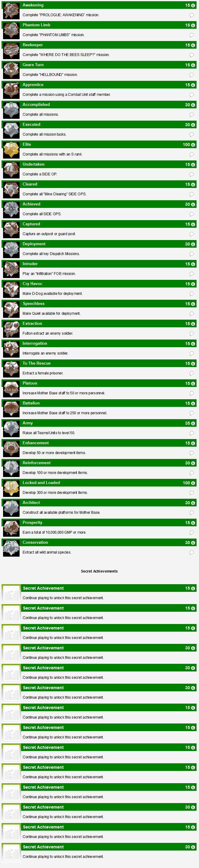 metal-gear-5-achievements-NAT-Games