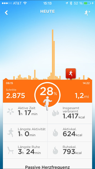 Im Laufbereich der App, können wir nicht nur sehen, wie viele Schritte wir gelaufen sind, sondern auch wie viele Kalorien wir verbrannt haben.