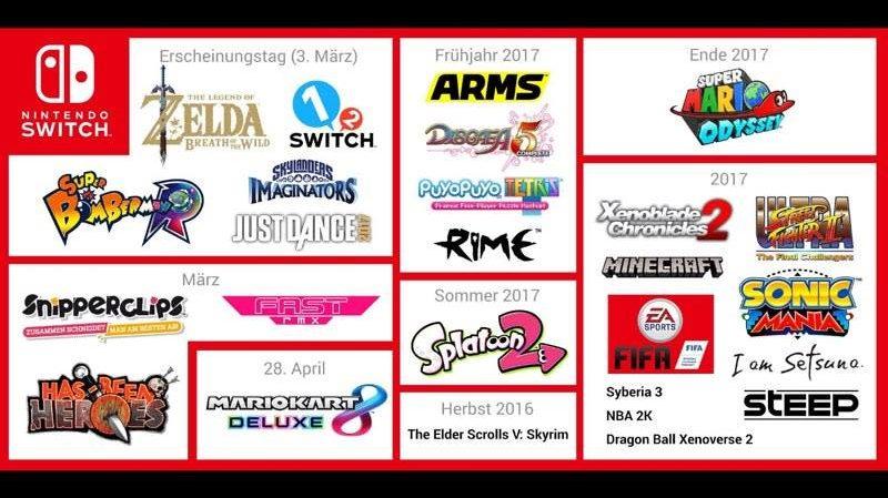 Nintendo Switch Spiele Nat Games