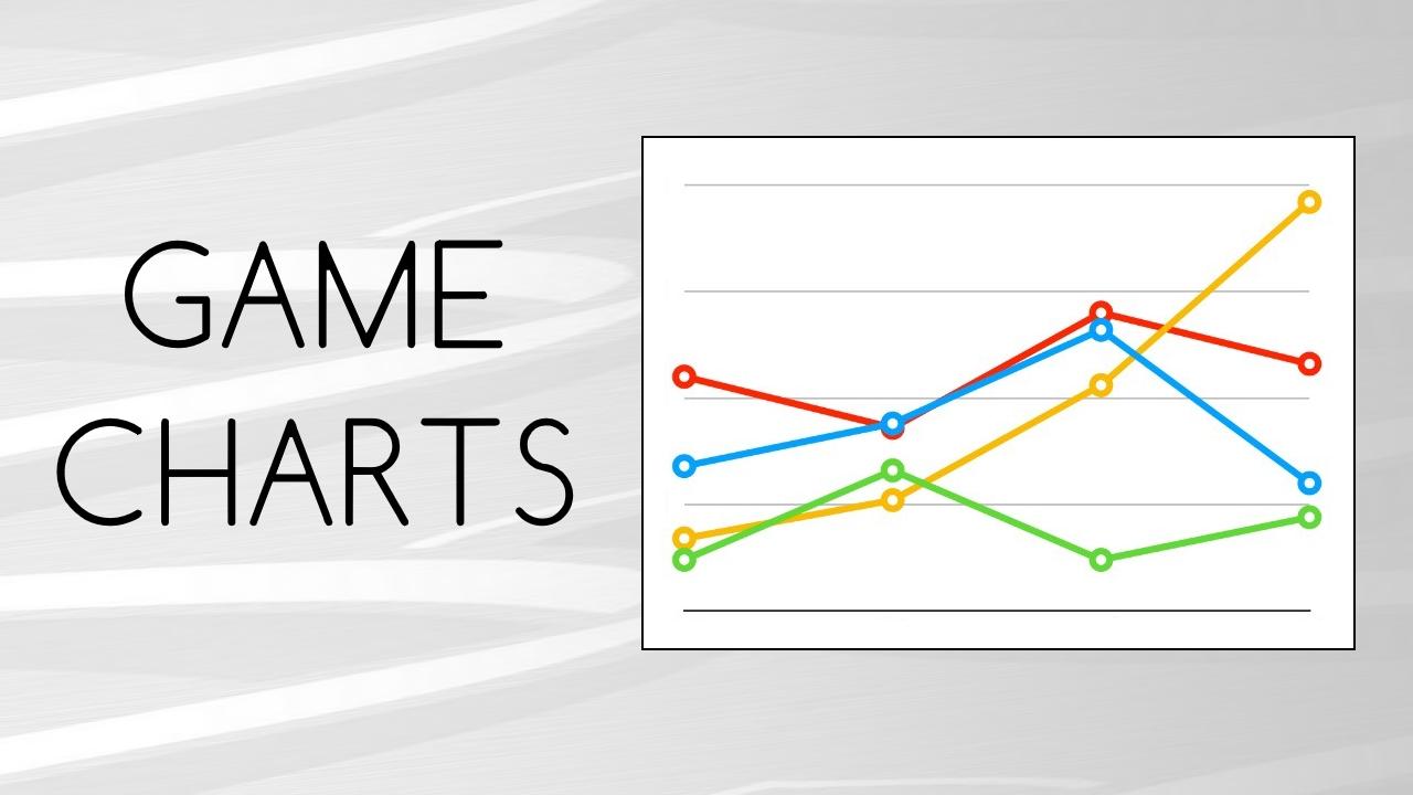 Games Charts