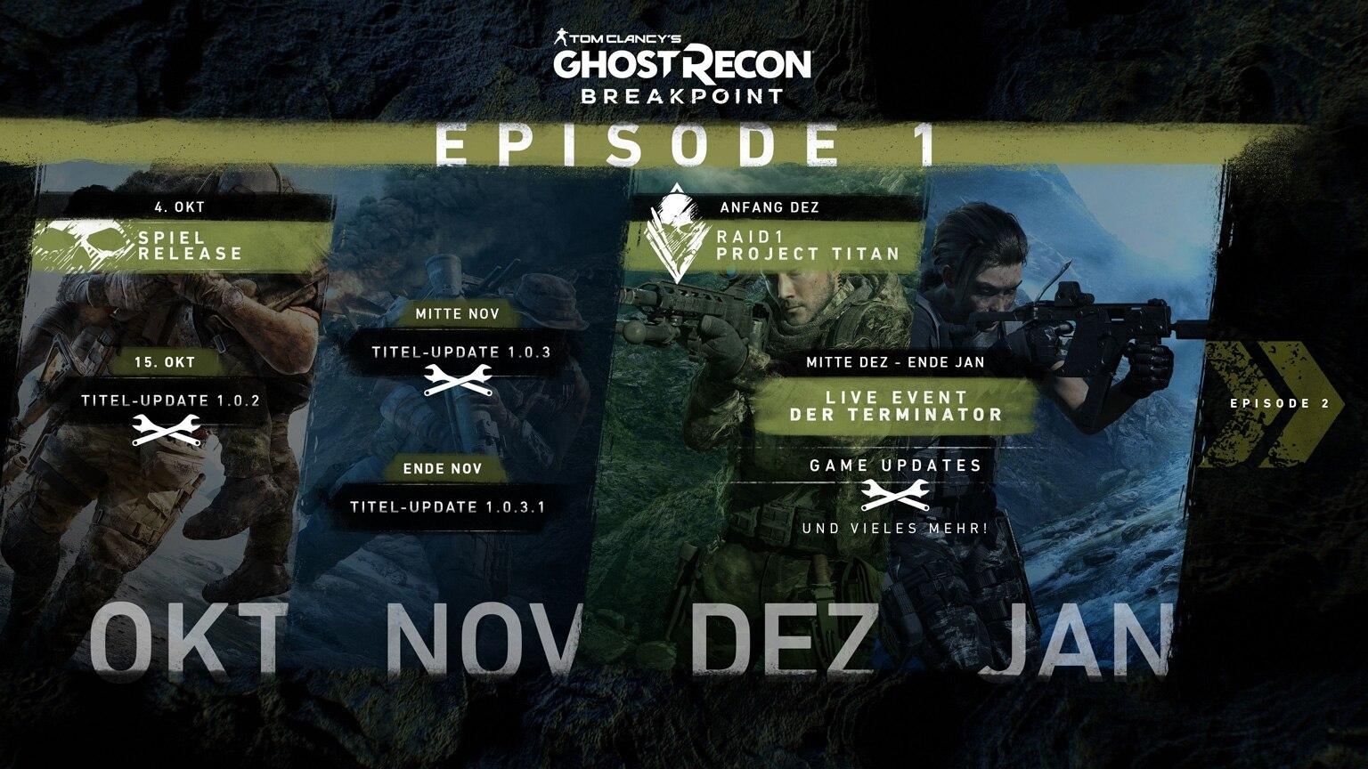 Die Roadmap für die erste Episode.