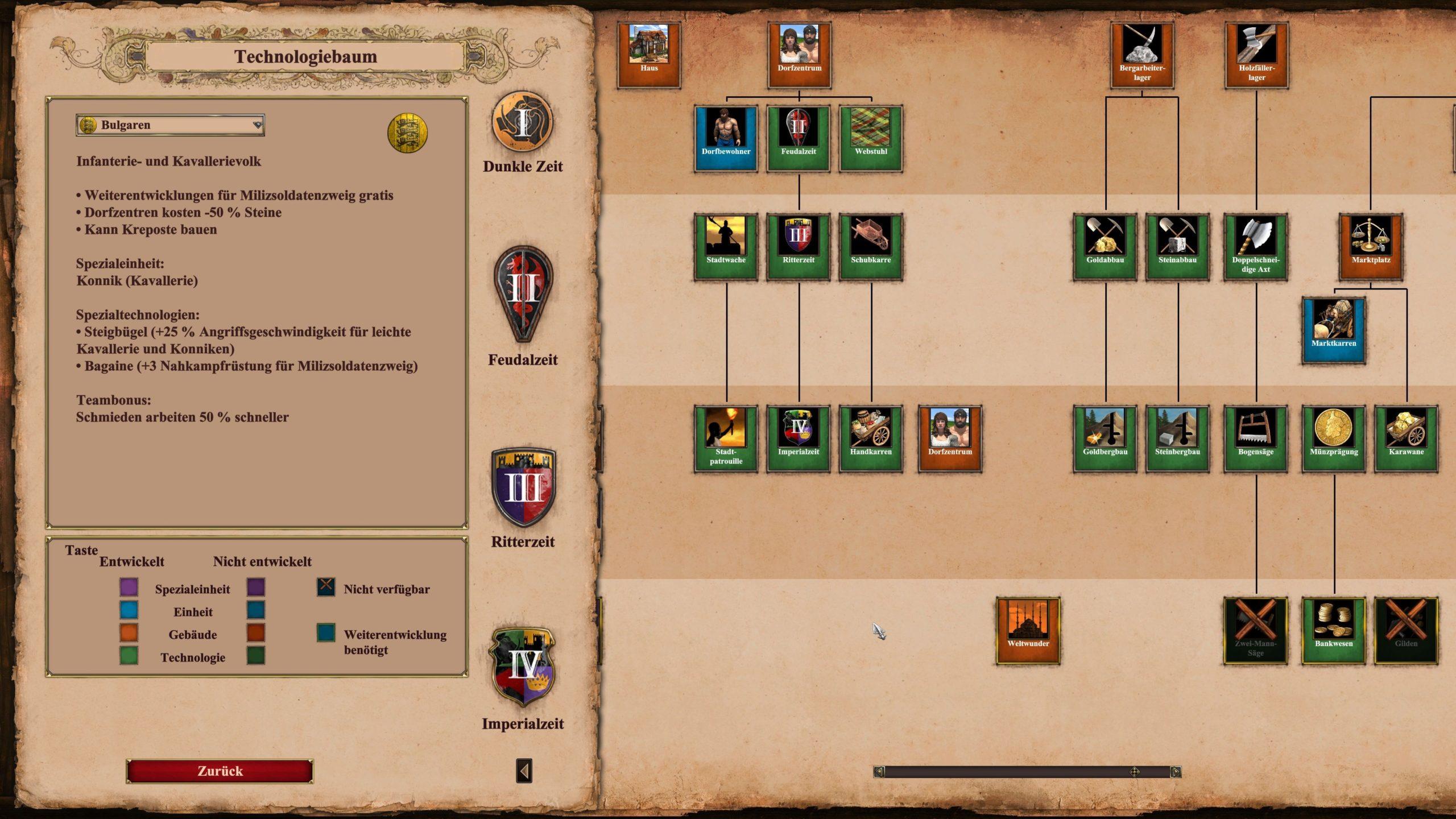 Age of Empires II, Technologiebaum