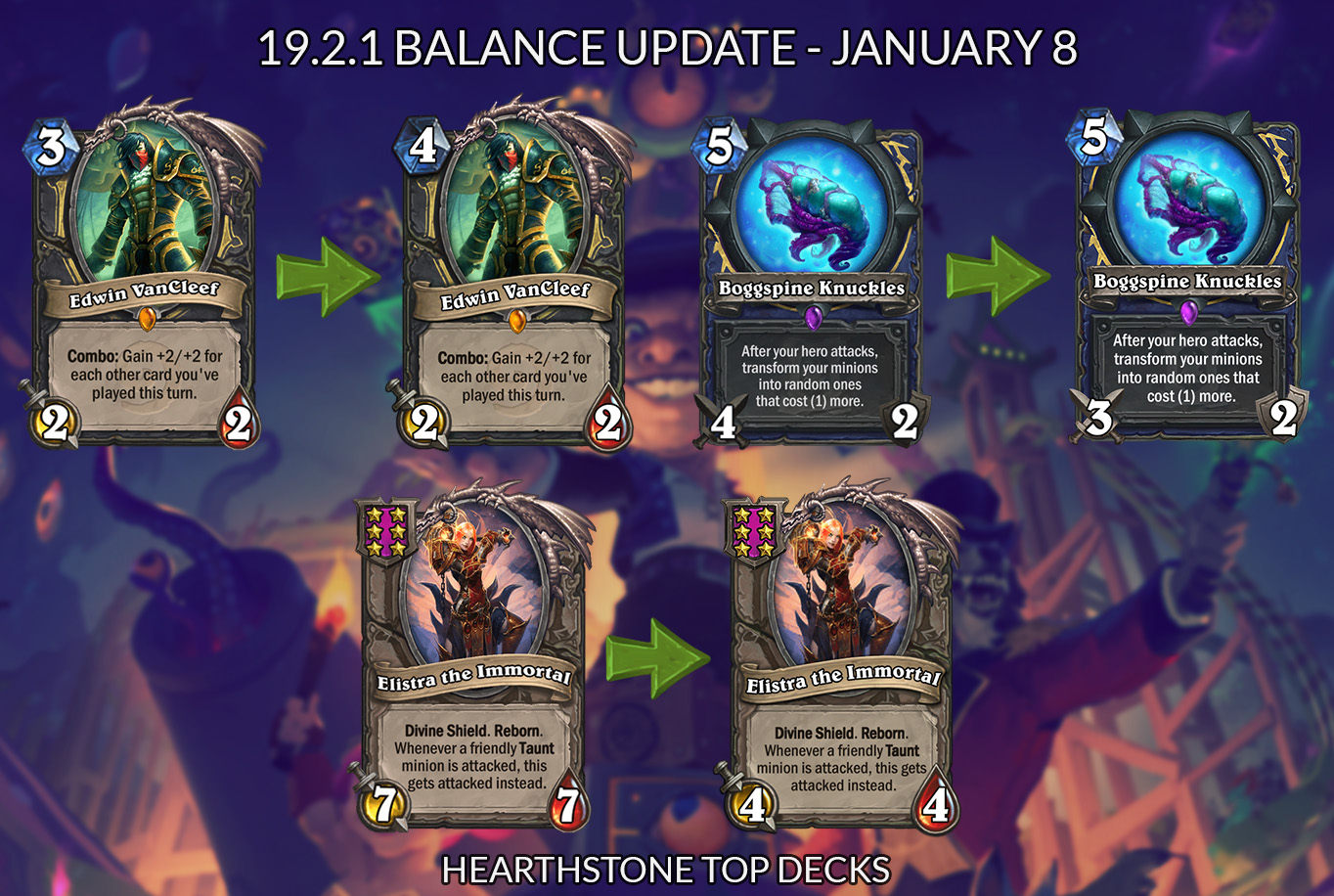 Hearthstone Patch 19.2.1